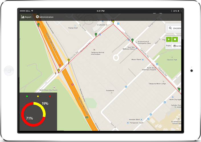 GPS Tracking Device Systems and solutions